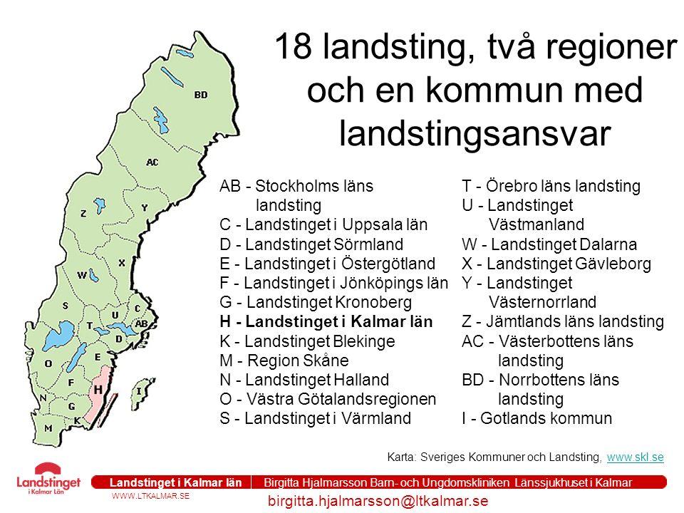 WWW.LTKALMAR.SE Landstinget i Kalmar län Birgitta Hjalmarsson Barn- och Ungdomskliniken Länssjukhuset i Kalmar birgitta.hjalmarsson@ltkalmar.se Karta: Sveriges Kommuner och Landsting, www.skl.sewww.skl.se 18 landsting, två regioner och en kommun med landstingsansvar T - Örebro läns landsting U - Landstinget Västmanland W - Landstinget Dalarna X - Landstinget Gävleborg Y - Landstinget Västernorrland Z - Jämtlands läns landsting AC - Västerbottens läns landsting BD - Norrbottens läns landsting I - Gotlands kommun AB - Stockholms läns landsting C - Landstinget i Uppsala län D - Landstinget Sörmland E - Landstinget i Östergötland F - Landstinget i Jönköpings län G - Landstinget Kronoberg H - Landstinget i Kalmar län K - Landstinget Blekinge M - Region Skåne N - Landstinget Halland O - Västra Götalandsregionen S - Landstinget i Värmland
