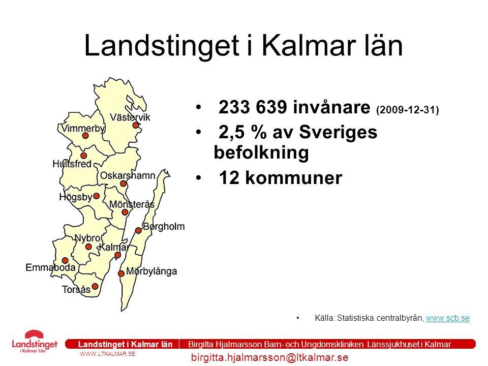WWW.LTKALMAR.SE Landstinget i Kalmar län Birgitta Hjalmarsson Barn- och Ungdomskliniken Länssjukhuset i Kalmar birgitta.hjalmarsson@ltkalmar.se Landstinget i Kalmar län 233 639 invånare (2009-12-31) 2,5 % av Sveriges befolkning 12 kommuner Källa: Statistiska centralbyrån, www.scb.sewww.scb.se