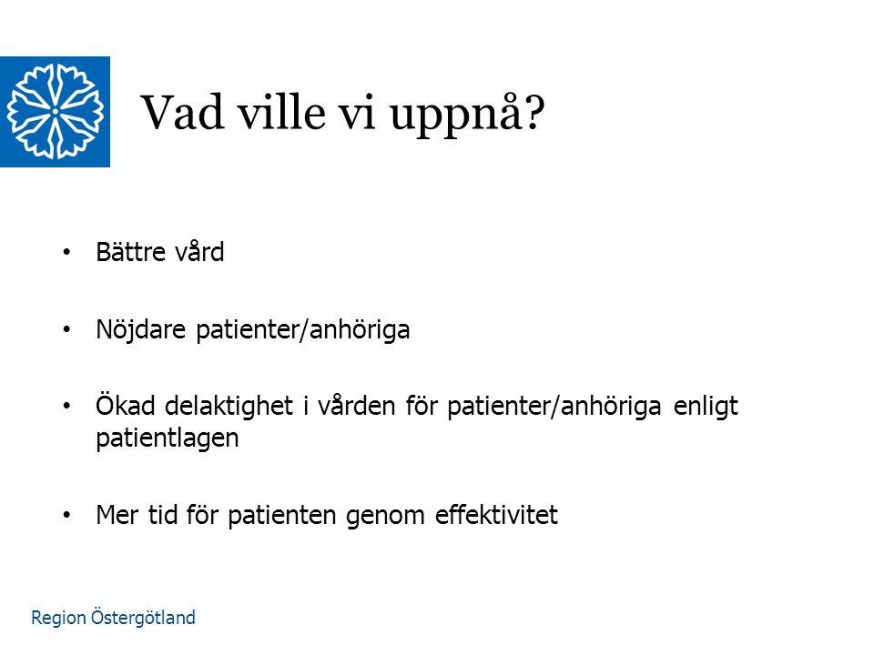 Region Östergötland Bättre vård Nöjdare patienter/anhöriga Ökad delaktighet i vården för patienter/anhöriga enligt patientlagen Mer tid för patienten genom effektivitet Vad ville vi uppnå?