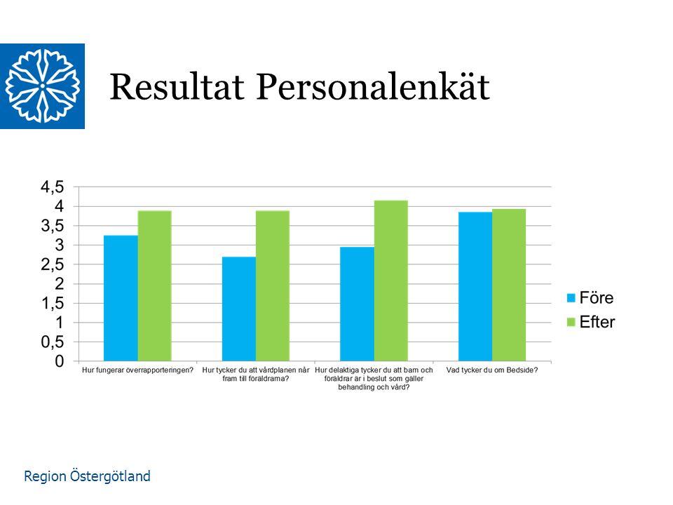 Region Östergötland Pågående D-uppsats om hur föräldrar upplever bedside rapportering/rond Utvärdering och utveckling Barnveckan Vad händer nu?