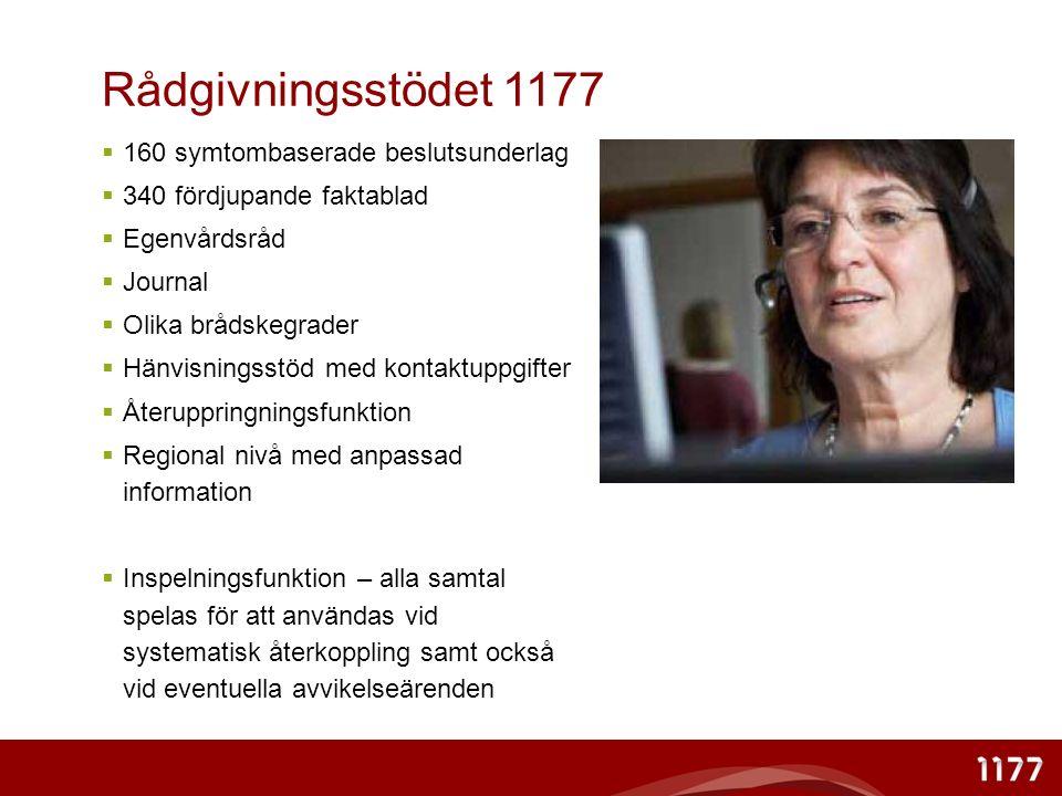 Journaldel Informationsdel Telefonidel Rådgivningsstödet 1177
