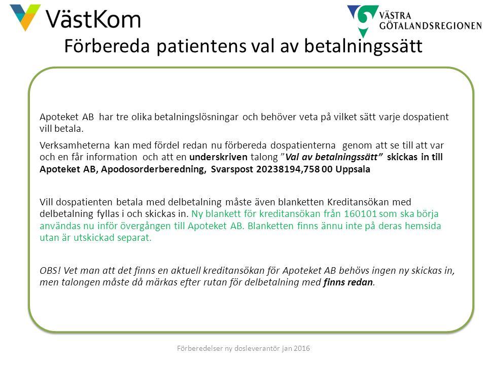 Förbereda patientens val av betalningssätt Apoteket AB har tre olika betalningslösningar och behöver veta på vilket sätt varje dospatient vill betala.