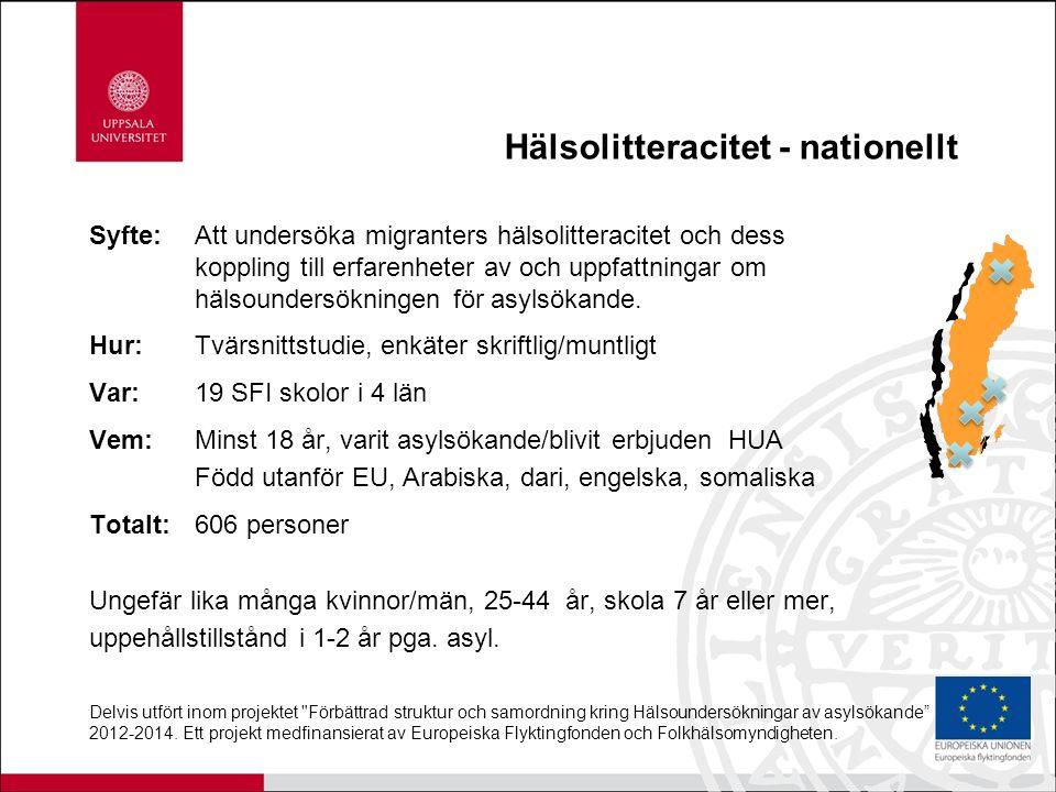 Hälsolitteracitet - nationellt Syfte:Att undersöka migranters hälsolitteracitet och dess koppling till erfarenheter av och uppfattningar om hälsounder