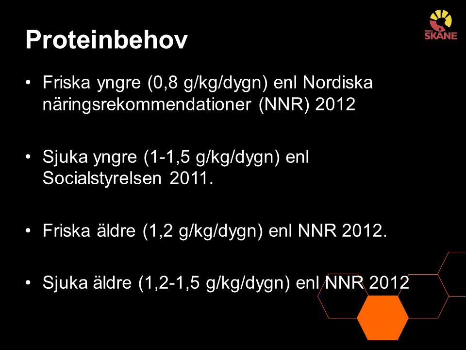 Proteinbehov Friska yngre (0,8 g/kg/dygn) enl Nordiska näringsrekommendationer (NNR) 2012 Sjuka yngre (1-1,5 g/kg/dygn) enl Socialstyrelsen 2011.