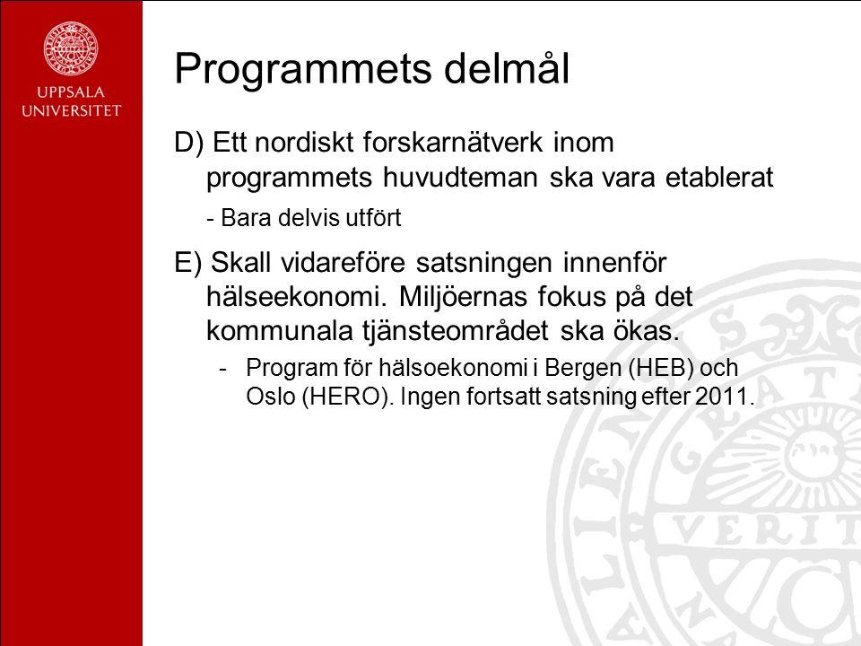 Programmets delmål D) Ett nordiskt forskarnätverk inom programmets huvudteman ska vara etablerat - Bara delvis utfört E) Skall vidareföre satsningen innenför hälseekonomi.