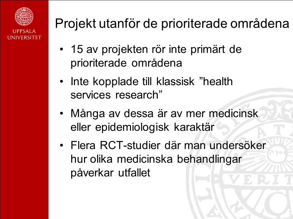 Projekt utanför de prioriterade områdena 15 av projekten rör inte primärt de prioriterade områdena Inte kopplade till klassisk health services research Många av dessa är av mer medicinsk eller epidemiologisk karaktär Flera RCT-studier där man undersöker hur olika medicinska behandlingar påverkar utfallet
