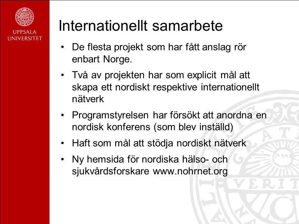 Internationellt samarbete De flesta projekt som har fått anslag rör enbart Norge.