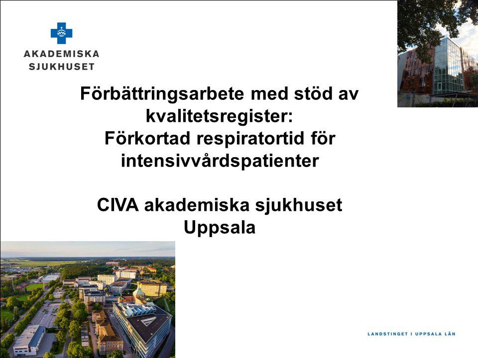 Förbättringsarbete med stöd av kvalitetsregister: Förkortad respiratortid för intensivvårdspatienter CIVA akademiska sjukhuset Uppsala