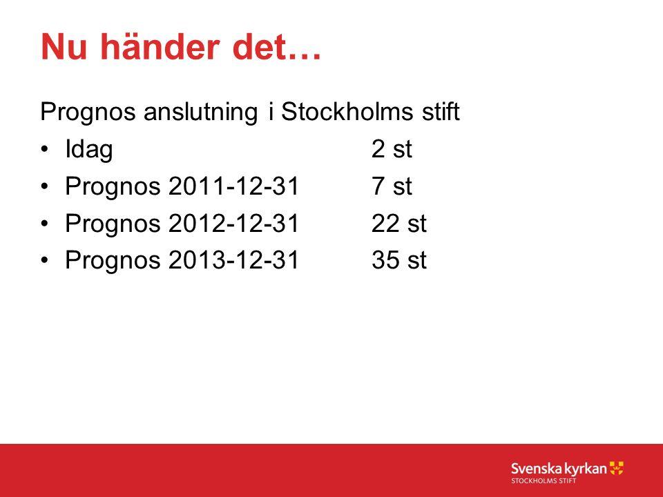 Nu händer det… Prognos anslutning i Stockholms stift Idag 2 st Prognos 2011-12-317 st Prognos 2012-12-3122 st Prognos 2013-12-3135 st