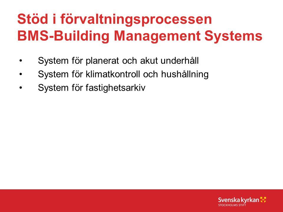 Stöd i förvaltningsprocessen BMS-Building Management Systems System för planerat och akut underhåll System för klimatkontroll och hushållning System för fastighetsarkiv