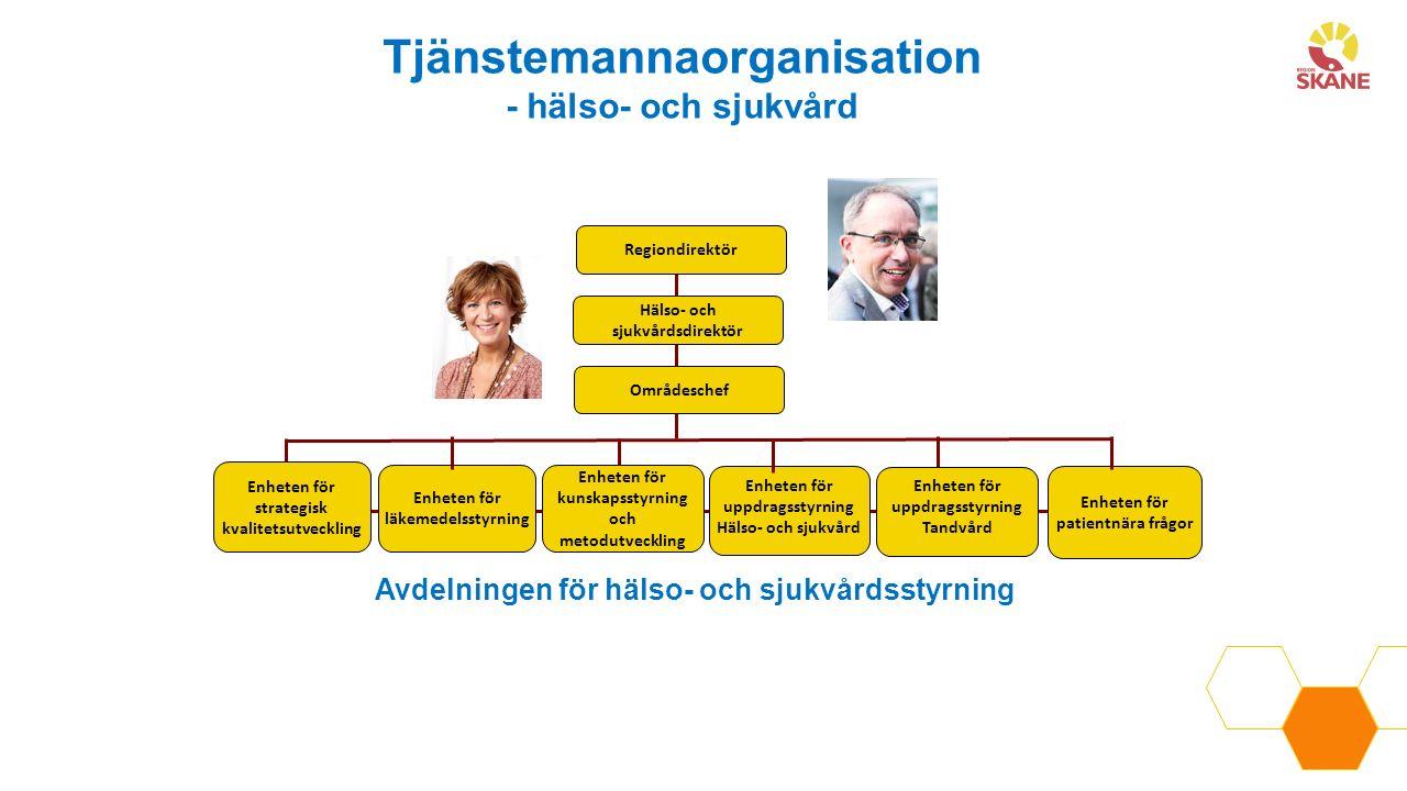 Hälso- och sjukvårdsdirektör Enheten för patientnära frågor Enheten för kunskapsstyrning och metodutveckling Enheten för strategisk kvalitetsutvecklin