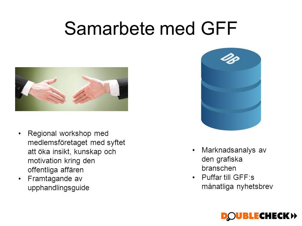 Samarbete med GFF Regional workshop med medlemsföretaget med syftet att öka insikt, kunskap och motivation kring den offentliga affären Framtagande av upphandlingsguide Marknadsanalys av den grafiska branschen Puffar till GFF:s månatliga nyhetsbrev