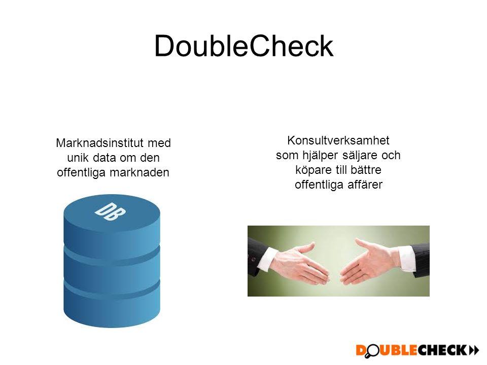 DoubleCheck Marknadsinstitut med unik data om den offentliga marknaden Konsultverksamhet som hjälper säljare och köpare till bättre offentliga affärer