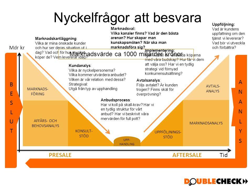 Upphandlingsguide Grafiska tjänster Från: Grafiska Företagen Arbetsgivar- och branschorganisationen för företag inom den grafiska branschen, förpackningsindustrin och närliggande verksamhetsområden