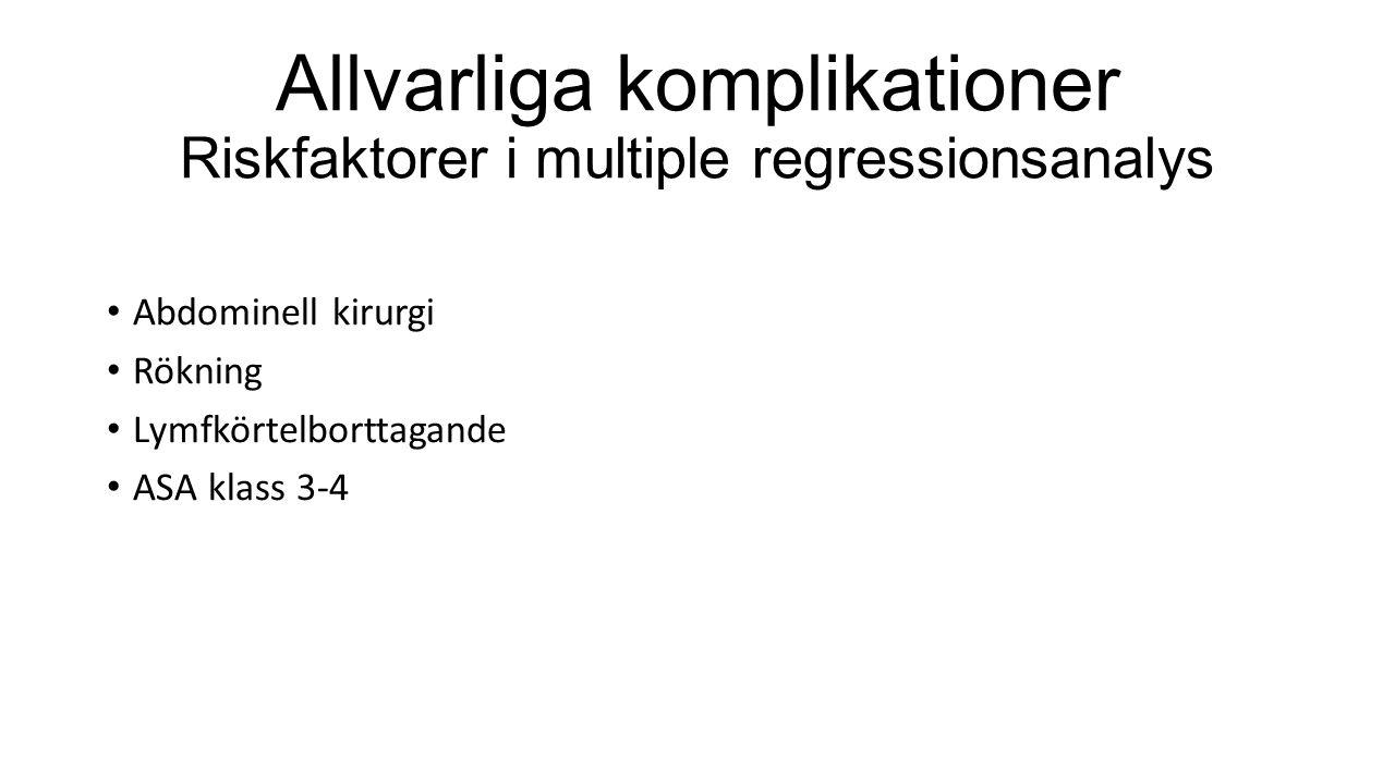 Allvarliga komplikationer Riskfaktorer i multiple regressionsanalys Abdominell kirurgi Rökning Lymfkörtelborttagande ASA klass 3-4