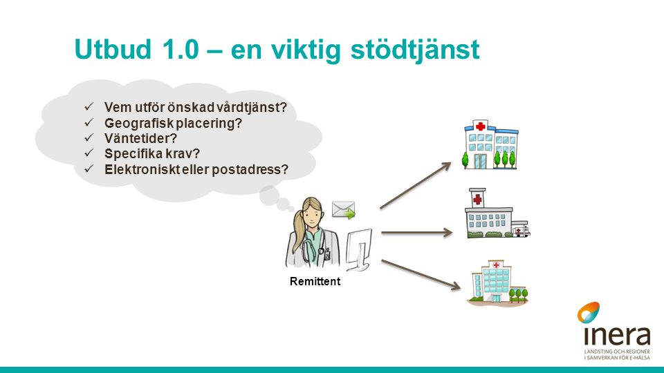 Utbud 1.0 – en viktig stödtjänst Vem utför önskad vårdtjänst.