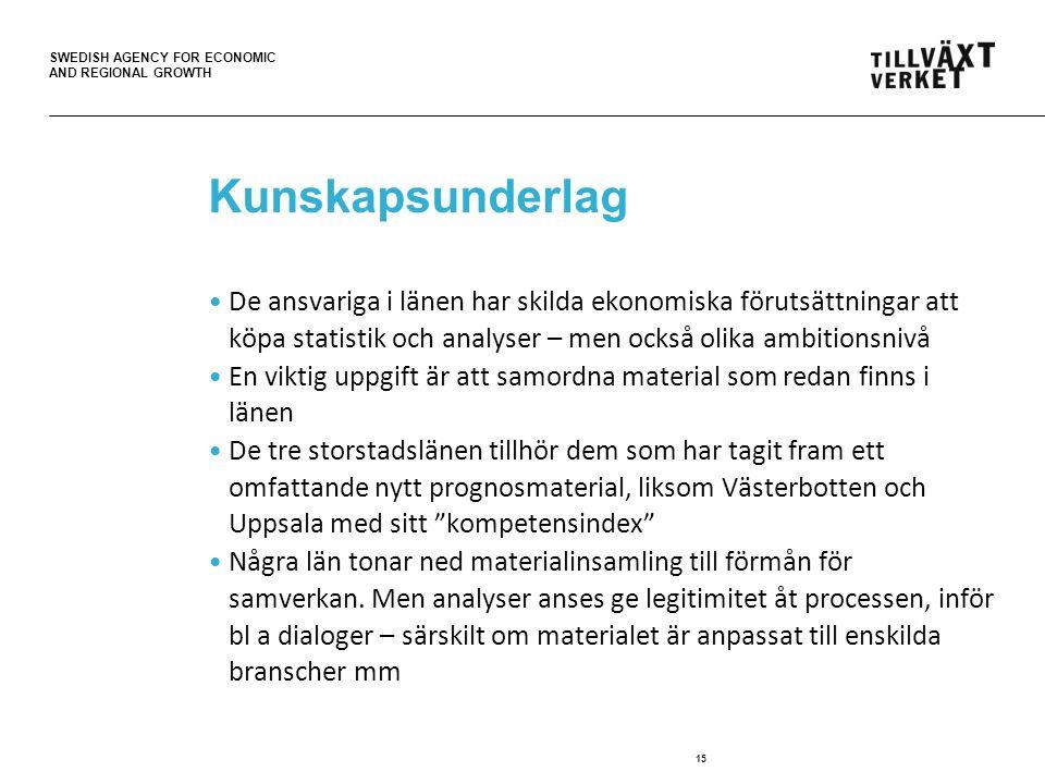 SWEDISH AGENCY FOR ECONOMIC AND REGIONAL GROWTH Kunskapsunderlag De ansvariga i länen har skilda ekonomiska förutsättningar att köpa statistik och analyser – men också olika ambitionsnivå En viktig uppgift är att samordna material som redan finns i länen De tre storstadslänen tillhör dem som har tagit fram ett omfattande nytt prognosmaterial, liksom Västerbotten och Uppsala med sitt kompetensindex Några län tonar ned materialinsamling till förmån för samverkan.