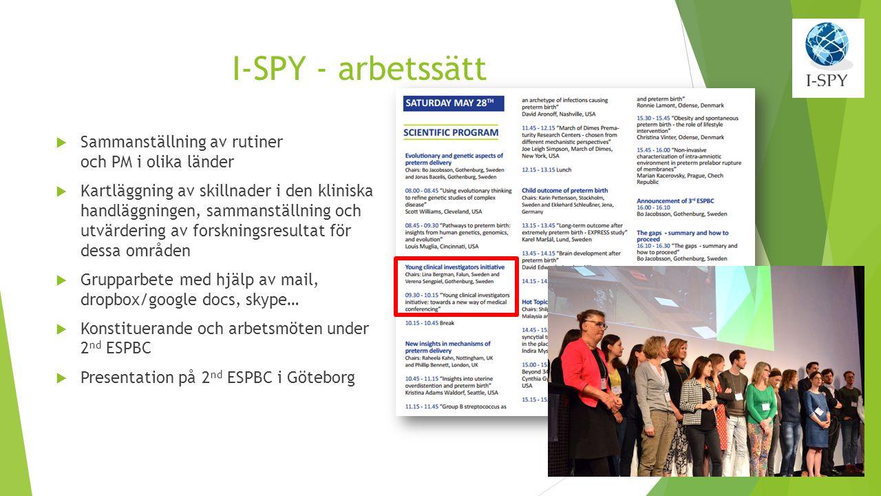 I-SPY - arbetssätt  Sammanställning av rutiner och PM i olika länder  Kartläggning av skillnader i den kliniska handläggningen, sammanställning och utvärdering av forskningsresultat för dessa områden  Grupparbete med hjälp av mail, dropbox/google docs, skype…  Konstituerande och arbetsmöten under 2 nd ESPBC  Presentation på 2 nd ESPBC i Göteborg