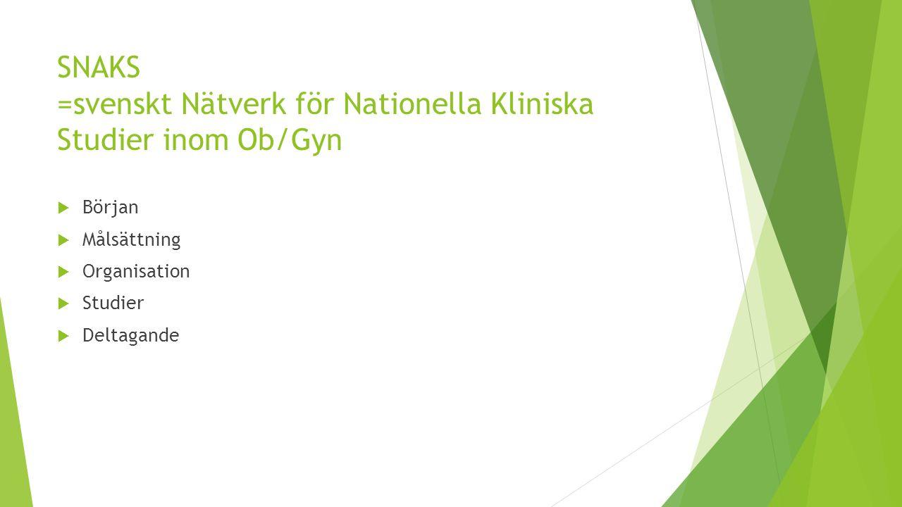 SNAKS =svenskt Nätverk för Nationella Kliniska Studier inom Ob/Gyn  Början  Målsättning  Organisation  Studier  Deltagande
