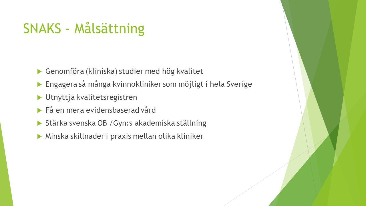 SNAKS - Målsättning  Genomföra (kliniska) studier med hög kvalitet  Engagera så många kvinnokliniker som möjligt i hela Sverige  Utnyttja kvalitetsregistren  Få en mera evidensbaserad vård  Stärka svenska OB /Gyn:s akademiska ställning  Minska skillnader i praxis mellan olika kliniker