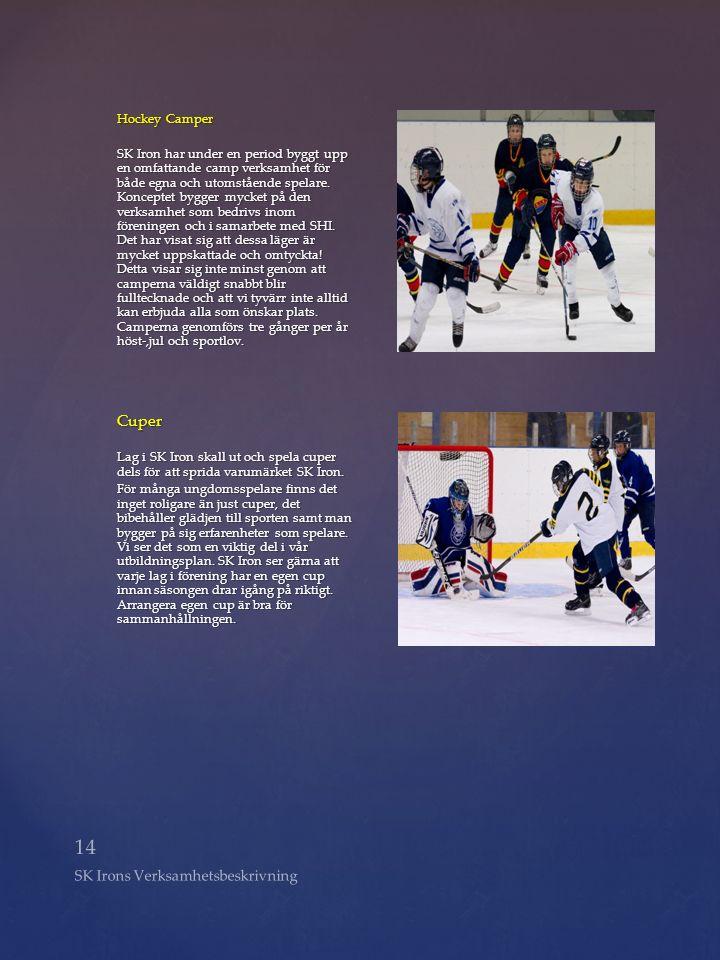 14 SK Irons Verksamhetsbeskrivning Hockey Camper SK Iron har under en period byggt upp en omfattande camp verksamhet för både egna och utomstående spelare.