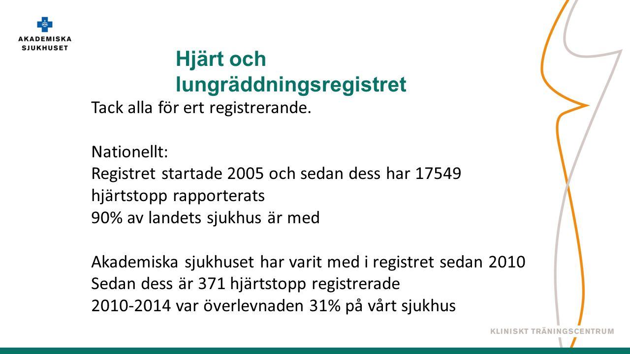 Hjärt och lungräddningsregistret Tack alla för ert registrerande.