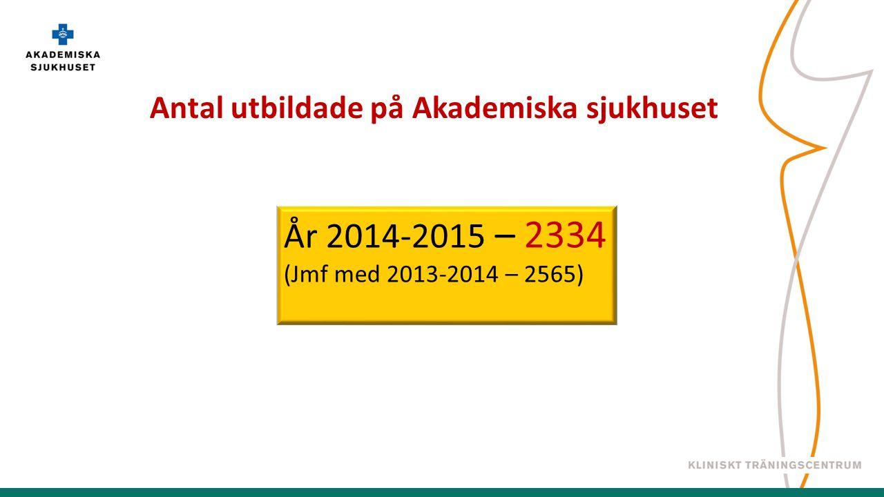 Antal utbildade på Akademiska sjukhuset År 2014-2015 – 2334 (Jmf med 2013-2014 – 2565)