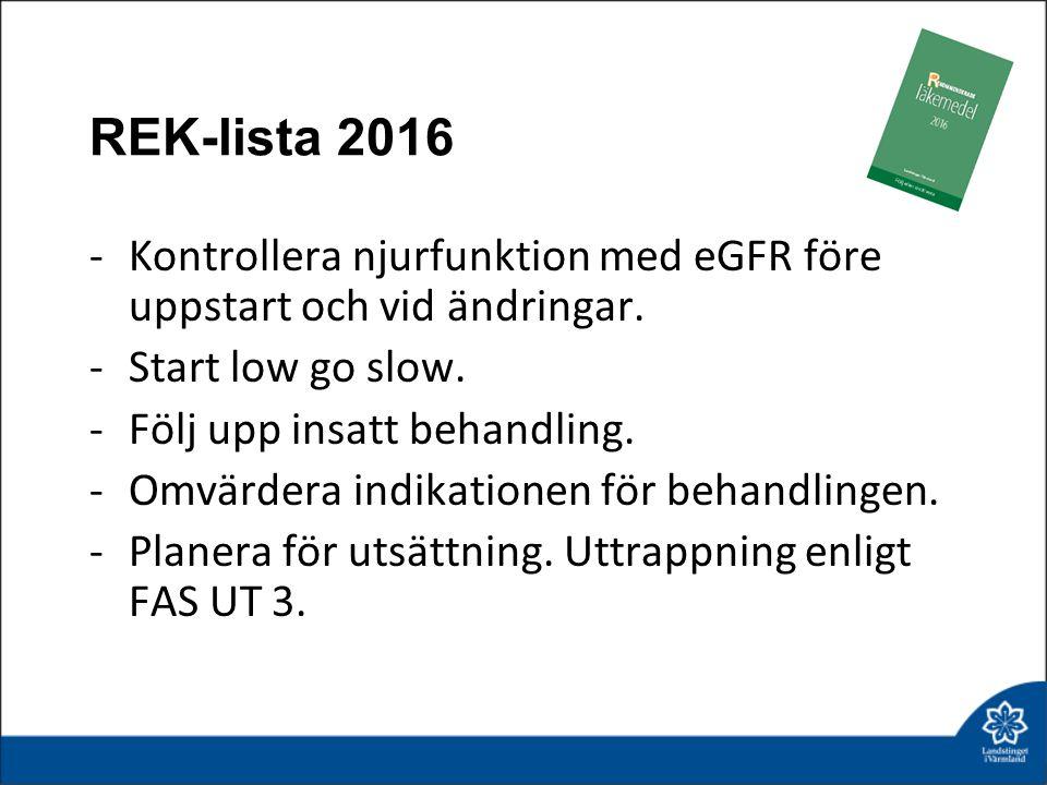 REK-lista 2016 -Kontrollera njurfunktion med eGFR före uppstart och vid ändringar. -Start low go slow. -Följ upp insatt behandling. -Omvärdera indikat