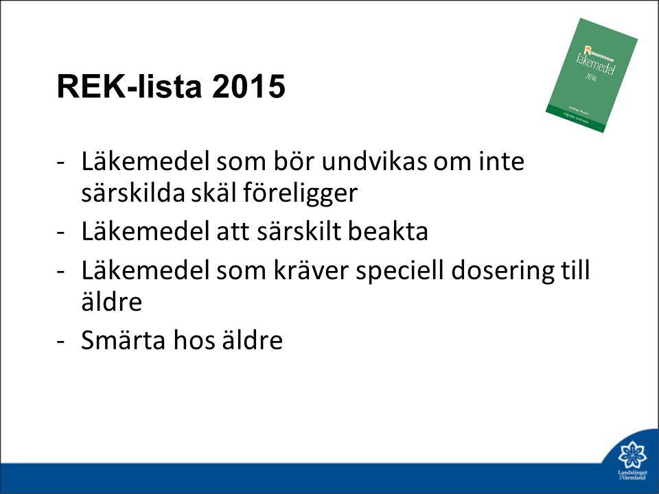 REK-lista 2015 -Läkemedel som bör undvikas om inte särskilda skäl föreligger -Läkemedel att särskilt beakta -Läkemedel som kräver speciell dosering ti