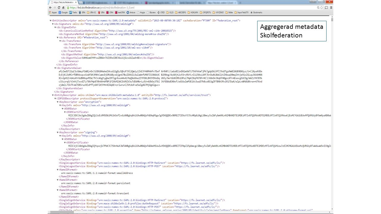 Aggregerad metadata Skolfederation