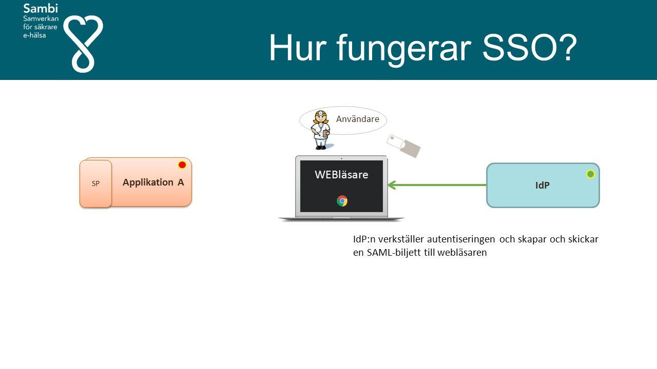 Hur fungerar SSO? Användare Applikation A SP IdP WEBläsare IdP:n verkställer autentiseringen och skapar och skickar en SAML-biljett till webläsaren