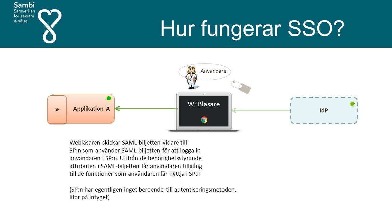 Hur fungerar SSO? Användare Applikation A SP IdP WEBläsare Webläsaren skickar SAML-biljetten vidare till SP:n som använder SAML-biljetten för att logg