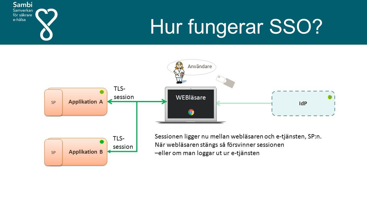 Hur fungerar SSO? Användare Applikation A SP IdP WEBläsare Applikation B SP Sessionen ligger nu mellan webläsaren och e-tjänsten, SP:n. När webläsaren