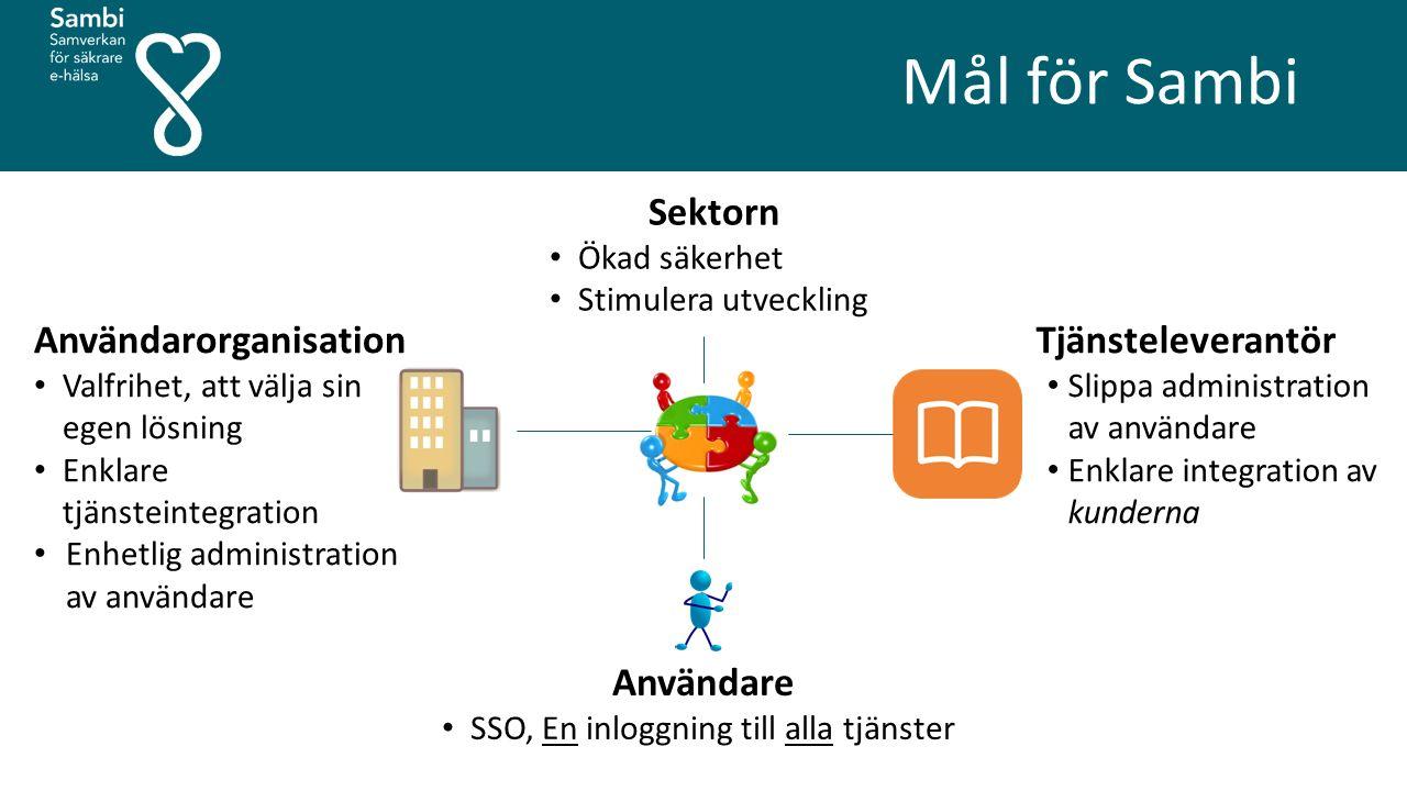 Mål för Sambi Användarorganisation Valfrihet, att välja sin egen lösning Enklare tjänsteintegration Enhetlig administration av användare Användare SSO
