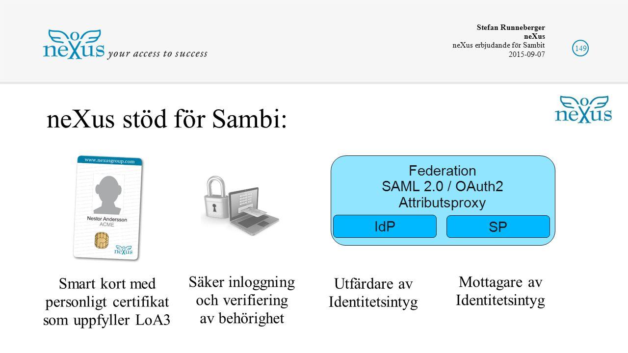 Stefan Runneberger neXus neXus erbjudande för Sambit 2015-09-07 149 Smart kort med personligt certifikat som uppfyller LoA3 neXus stöd för Sambi: Säker inloggning och verifiering av behörighet Utfärdare av Identitetsintyg Mottagare av Identitetsintyg Federation SAML 2.0 / OAuth2 Attributsproxy IdP SP