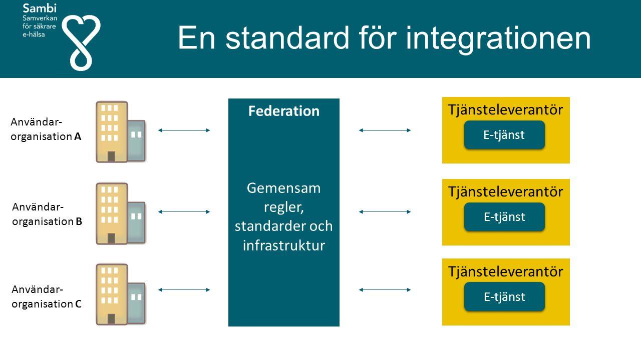 En standard för integrationen Användar- organisation A Federation Gemensam regler, standarder och infrastruktur E-tjänst Tjänsteleverantör E-tjänst Tjänsteleverantör E-tjänst Tjänsteleverantör Användar- organisation B Användar- organisation C