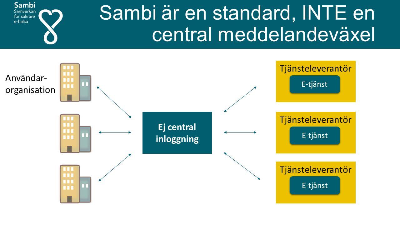 Sambi är en standard, INTE en central meddelandeväxel Användar- organisation Ej central inloggning E-tjänst Tjänsteleverantör E-tjänst Tjänsteleverant