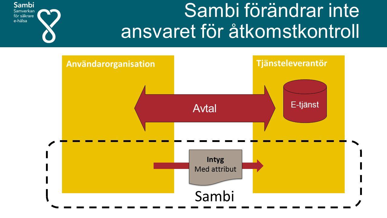 Användarorganisation Intyg Med attribut Intyg Med attribut Avtal E-tjänst Sambi Sambi förändrar inte ansvaret för åtkomstkontroll
