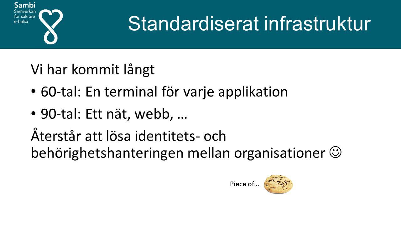 Standardiserat infrastruktur Vi har kommit långt 60-tal: En terminal för varje applikation 90-tal: Ett nät, webb, … Återstår att lösa identitets- och behörighetshanteringen mellan organisationer Piece of…