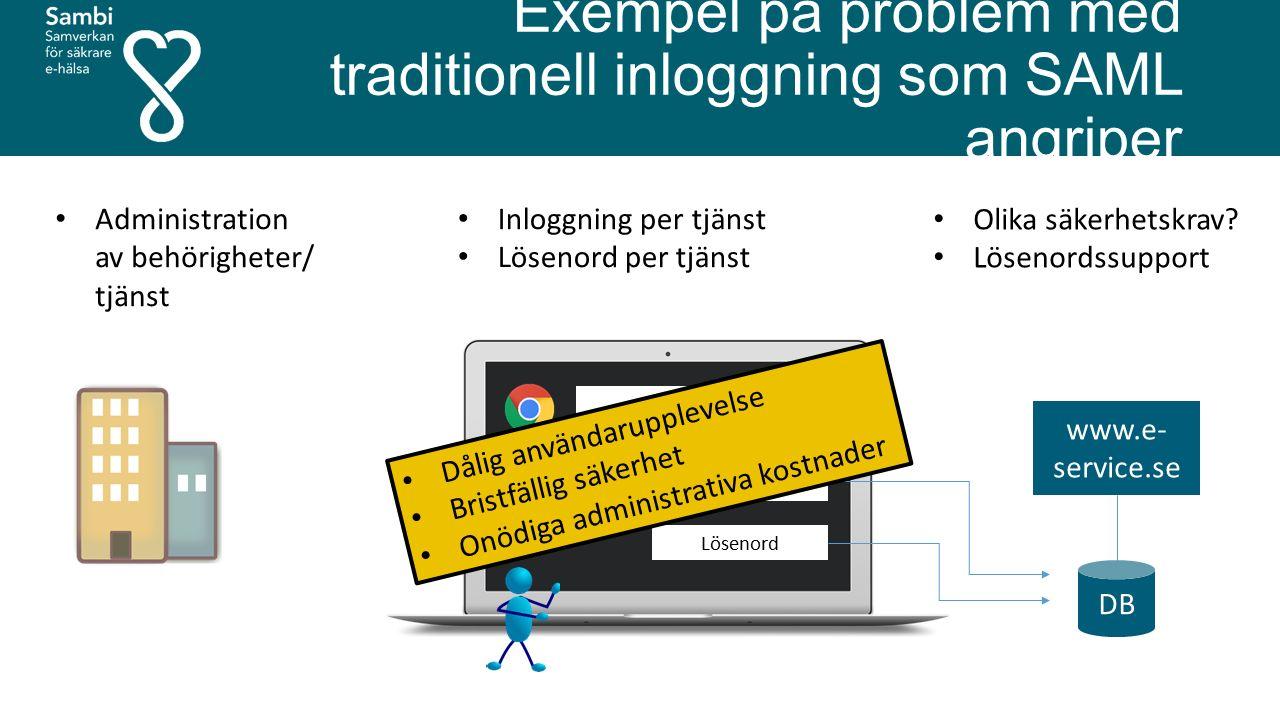 Exempel på problem med traditionell inloggning som SAML angriper www.e- service.se DB Användarnamn Lösenord Inloggning per tjänst Lösenord per tjänst Administration av behörigheter/ tjänst Olika säkerhetskrav.