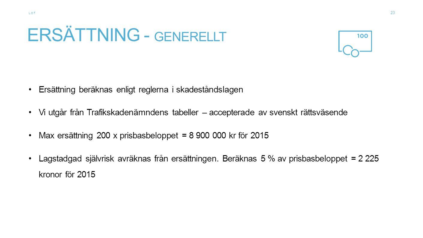 Löf ERSÄTTNING - GENERELLT Ersättning beräknas enligt reglerna i skadeståndslagen Vi utgår från Trafikskadenämndens tabeller – accepterade av svenskt