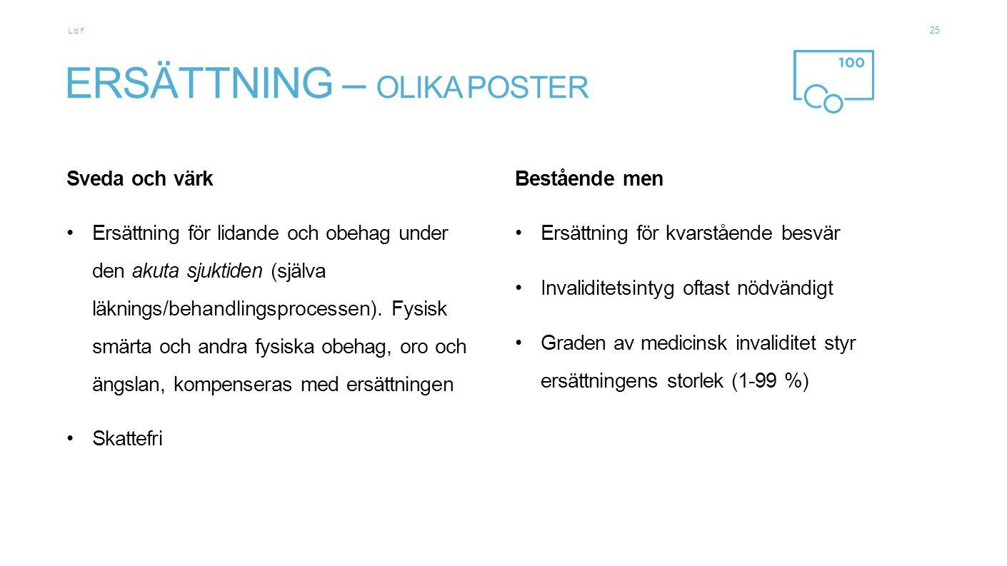 Löf ERSÄTTNING – OLIKA POSTER Sveda och värk Ersättning för lidande och obehag under den akuta sjuktiden (själva läknings/behandlingsprocessen). Fysis