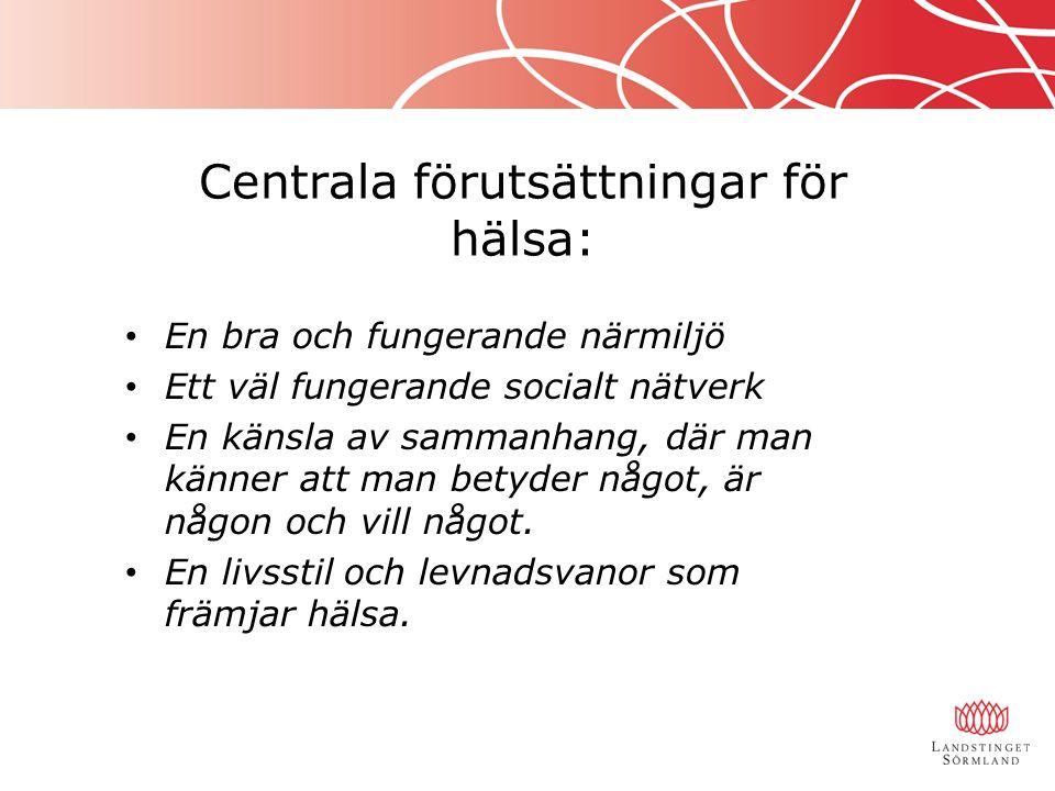 Centrala förutsättningar för hälsa: En bra och fungerande närmiljö Ett väl fungerande socialt nätverk En känsla av sammanhang, där man känner att man betyder något, är någon och vill något.