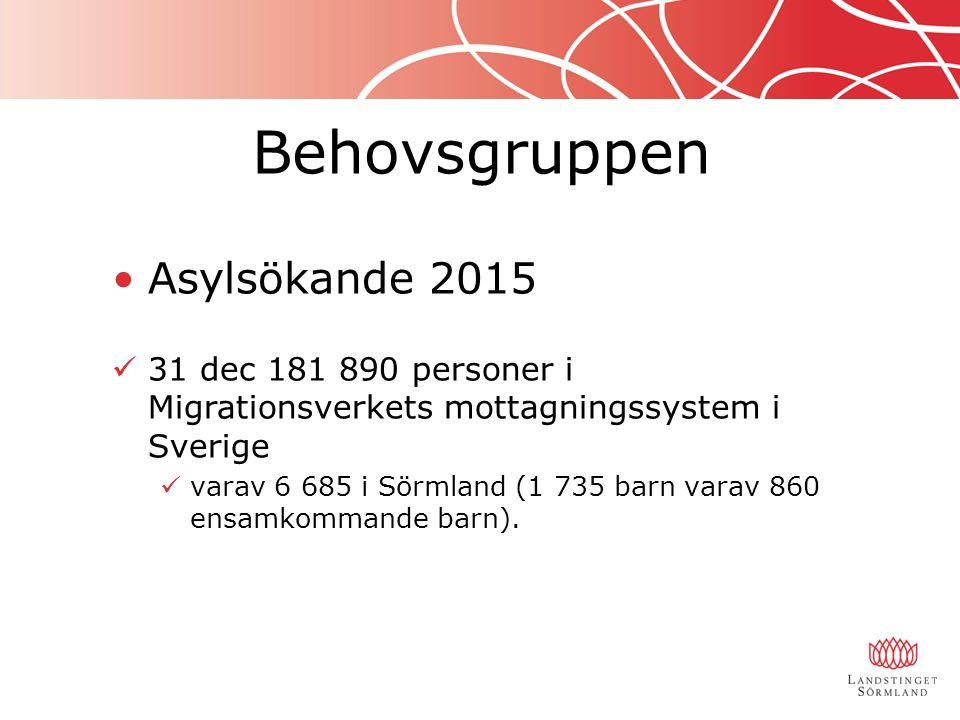 Behovsgruppen Asylsökande 2015 31 dec 181 890 personer i Migrationsverkets mottagningssystem i Sverige varav 6 685 i Sörmland (1 735 barn varav 860 ensamkommande barn).