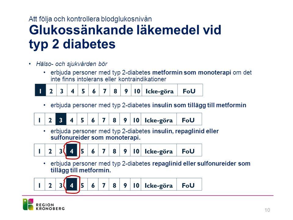 Att följa och kontrollera blodglukosnivån Glukossänkande läkemedel vid typ 2 diabetes Hälso- och sjukvården bör erbjuda personer med typ 2-diabetes metformin som monoterapi om det inte finns intolerans eller kontraindikationer erbjuda personer med typ 2-diabetes insulin som tillägg till metformin erbjuda personer med typ 2-diabetes insulin, repaglinid eller sulfonureider som monoterapi.