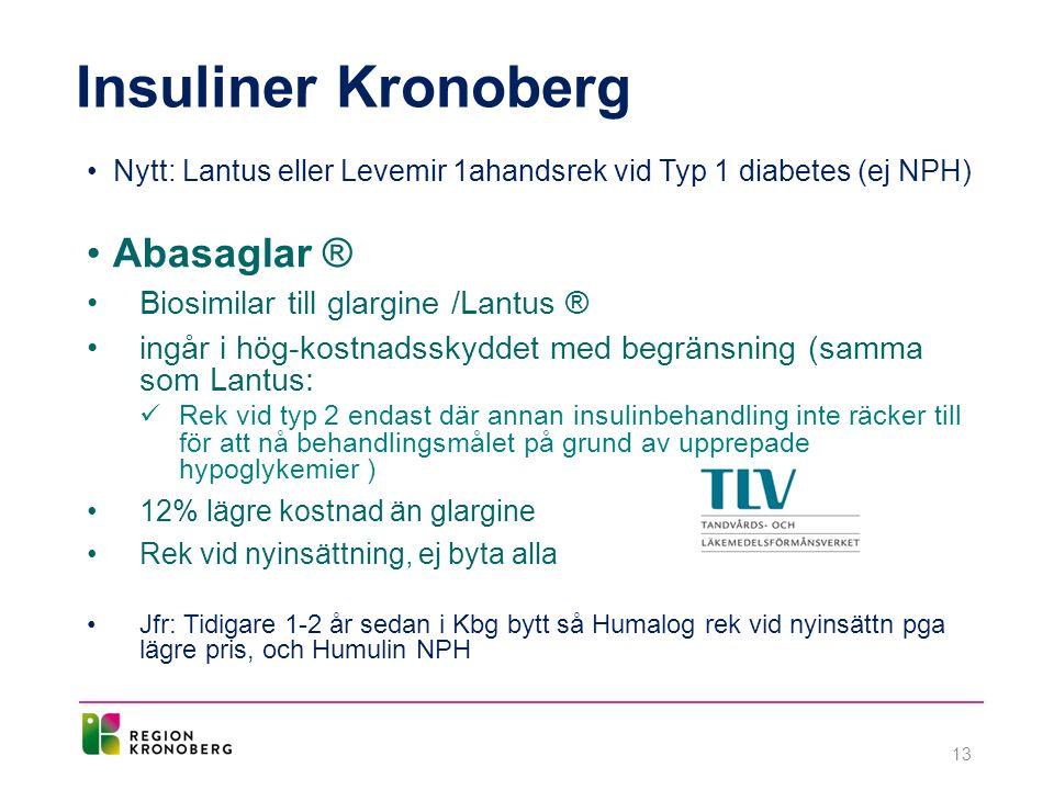 Insuliner Kronoberg Nytt: Lantus eller Levemir 1ahandsrek vid Typ 1 diabetes (ej NPH) Abasaglar ® Biosimilar till glargine /Lantus ® ingår i hög-kostnadsskyddet med begränsning (samma som Lantus: Rek vid typ 2 endast där annan insulinbehandling inte räcker till för att nå behandlingsmålet på grund av upprepade hypoglykemier ) 12% lägre kostnad än glargine Rek vid nyinsättning, ej byta alla Jfr: Tidigare 1-2 år sedan i Kbg bytt så Humalog rek vid nyinsättn pga lägre pris, och Humulin NPH 13