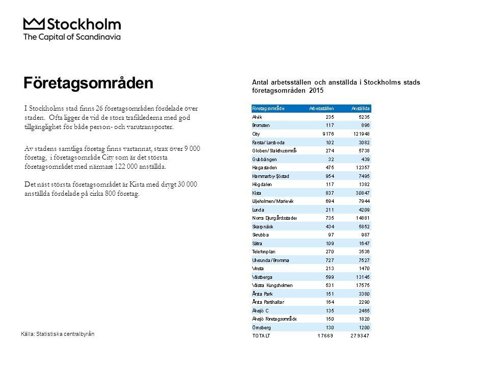 Företagsområden Källa: Statistiska centralbyrån I Stockholms stad finns 26 företagsområden fördelade över staden.