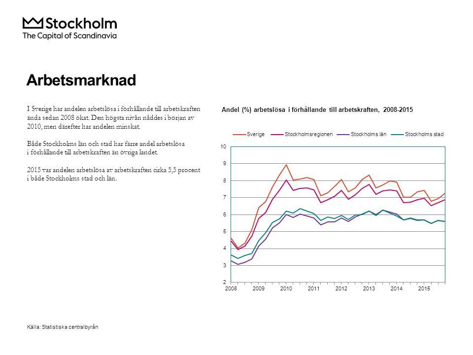 I Sverige har andelen arbetslösa i förhållande till arbetskraften ända sedan 2008 ökat.