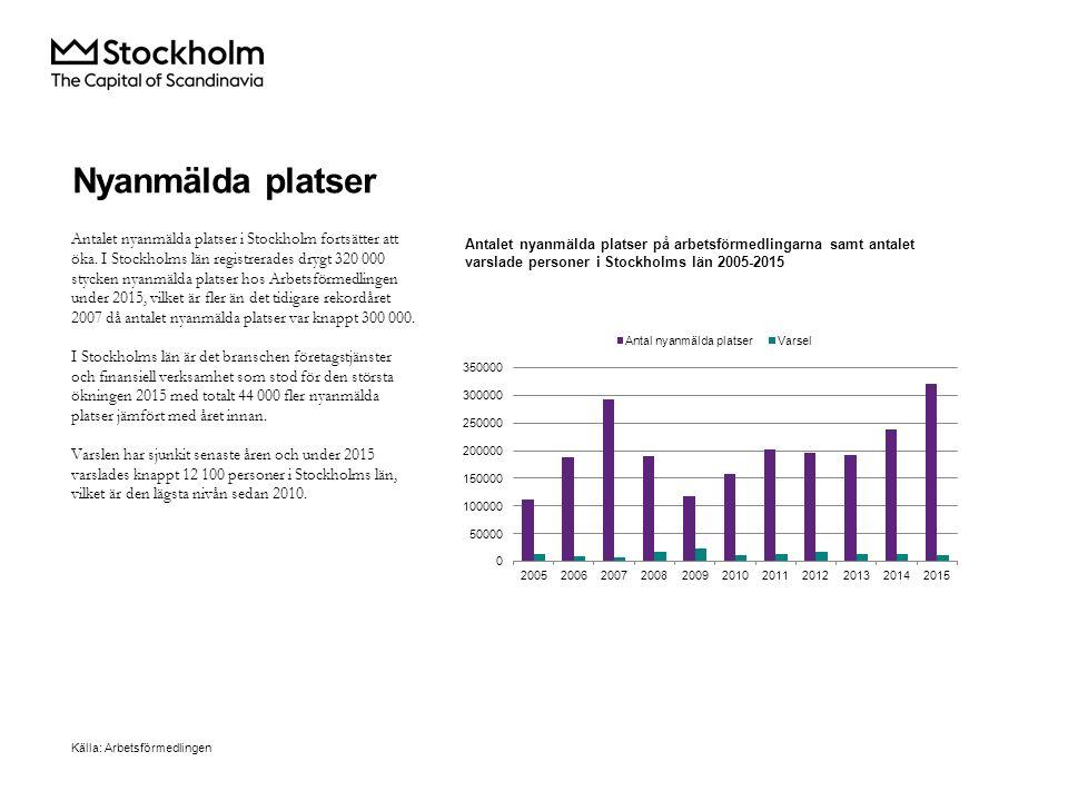 Antalet nyanmälda platser i Stockholm fortsätter att öka.