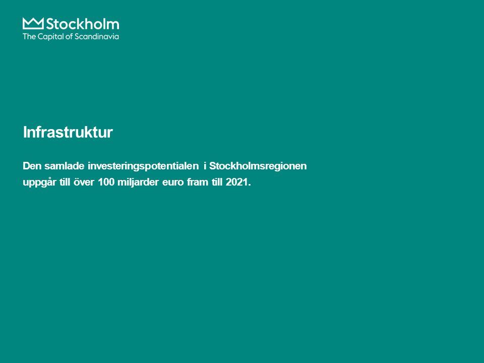 Infrastruktur Den samlade investeringspotentialen i Stockholmsregionen uppgår till över 100 miljarder euro fram till 2021.
